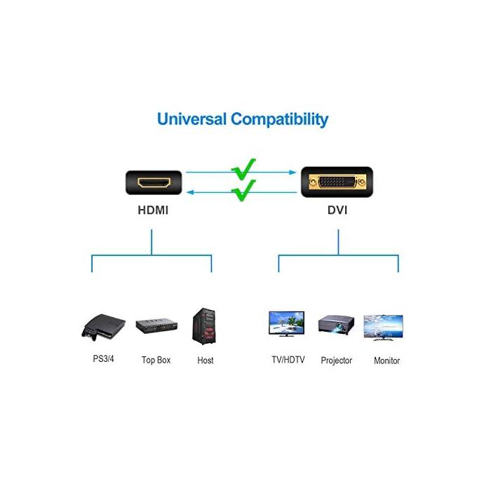 417v4lITfpL Haz clic aquí para comprobar si este producto es compatible con tu modelo No es compatible con 144Hz. El adaptador HDMI-DVI bidireccional es una gran solución para la conexión de un ordenador con puerto DVI a un monitor, HDTV o proyector con puerto HDMI, o desde un ordenador, reproductor de Blu-ray, receptor de TV o consola de juegos con HDMI puerto a un monitor con puerto DVI. Se requiere un cable HDMI (se vende por separado) Conveniente paquete de 2 HDMI a DVI (24+1) adaptadores para su uso en el hogar y continuar el camino para las conexiones de monitor oficina o proyector. Nota: compatibles con AMBOS DVI (24+5) hembra y DVI (24+1) hembra