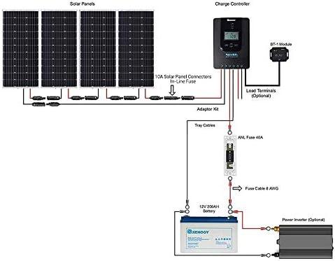 Renogy 400 Watt 12 Volt Premium 4 Pcs 100W Panel+40A MPPT Charge Controller+ Bluetooth Module Fuse+ Mounting Z Brackets+Adaptor Kit +Tray Cables Set, 400W, Grid 12V Solar Power System