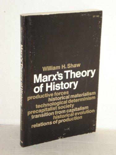 Marx's Theory of History