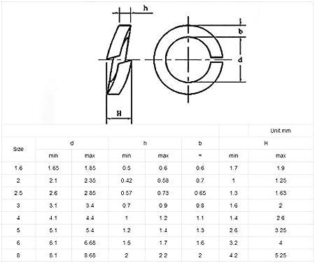 tama/ño : M1.6 M2 M2.5 M3 M4 M5 M6 M8 620Pcs Set DIN127 GB93 M1.6 M2.5 M2 M3 M4 M5 M6 M8 304 Conchas de Acero Inoxidable Base del Muelle arandela de Seguridad el/ástico for Juntas NO LOGO F-Jiujin