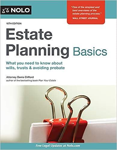 Image for Estate Planning Basics