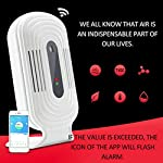 JSX Intelligent WiFi Home Smog Meter, CO2 HCHO Air Quality Analysis Tester Detector Sensor Temperature Humidity Monitor