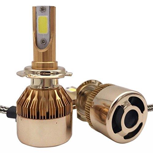 Led Light Bulb Market Analysis - 2