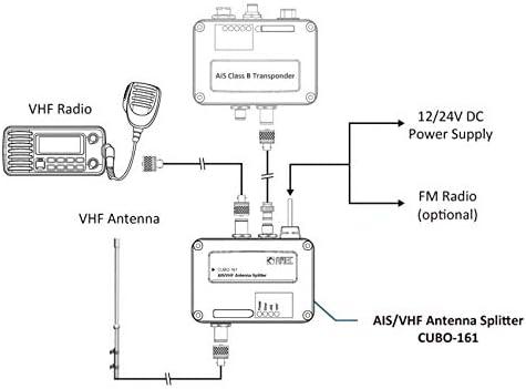 Amec CUBO 162 Diplexor Marino de Señal VHF/AIS para Antena ...