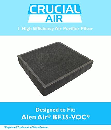 Alen Air BF35 Air Purifier Filter Fits BreatheSmart Air Purifiers 17565395
