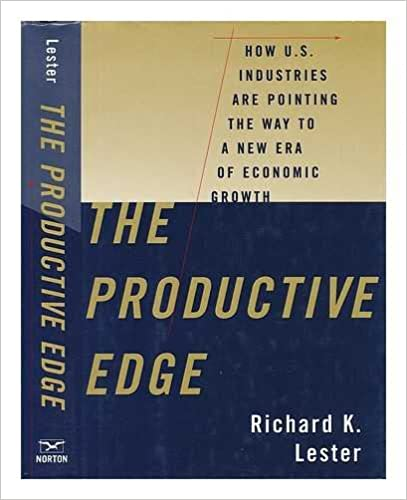 image for THE PRODUCTIVE EDGE