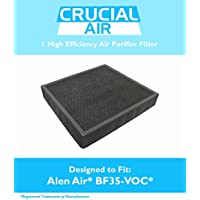 Replacement For Alen Air BF35 Air Purifier Filter Fits BreatheSmart Air Purifiers, by Think Crucial