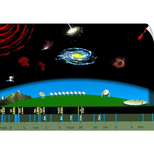(CANVAS ON DEMAND Astronomy and The Radio Spectrum Wall Peel Art Print, 48