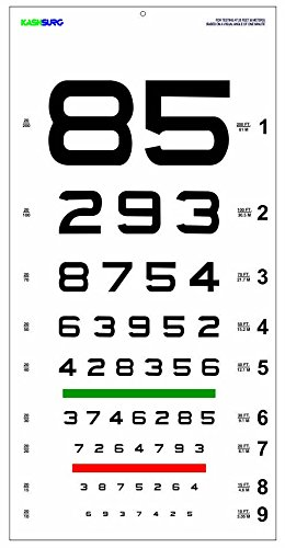 Snellen Eye Chart Number With Redgreen Lines 20 Ft Amazon