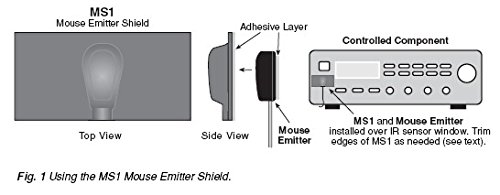 (Mouse Emitter Shield Cover - MS1)