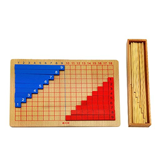 Aoaoingy Montessori Addition and Subtraction Wooden Panel Toys Calculus and Mathematics Educational Kids School Family from Aoaoingy