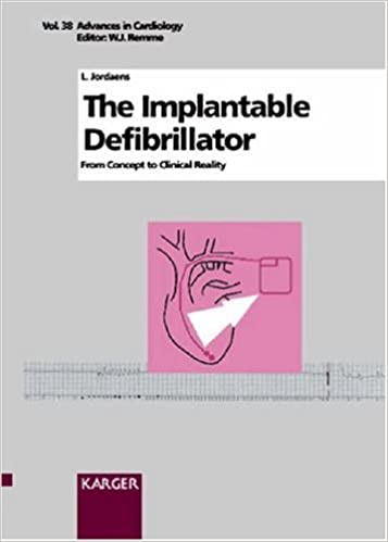 The Implantable Defibrillator: From Concept to Clinical
