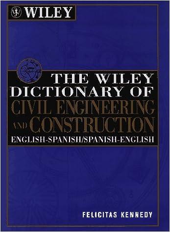 English or Spanish? ?