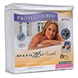 Aller Zip Cotton Smooth Anti-Allergy and Bed Bug Proof Mattress Encasement Size: California King