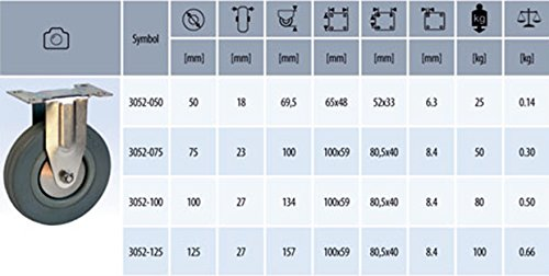 50mm Transportrollen Bockrollen Lenkrollen Bremse Gewindestift /Ø 50-75 100-125 mm