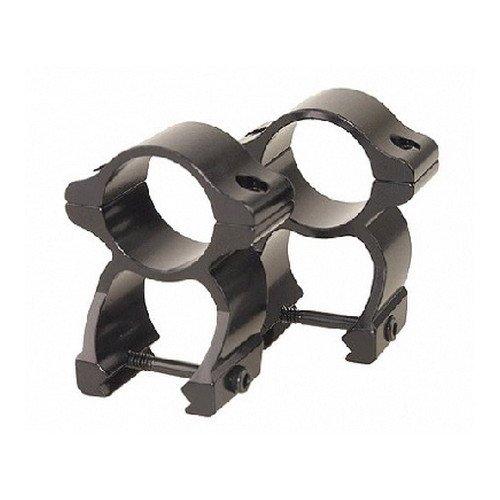 Mounts Gloss Scope Leupold - Leupold Rifleman Detachable See-Thru High Rings, Gloss