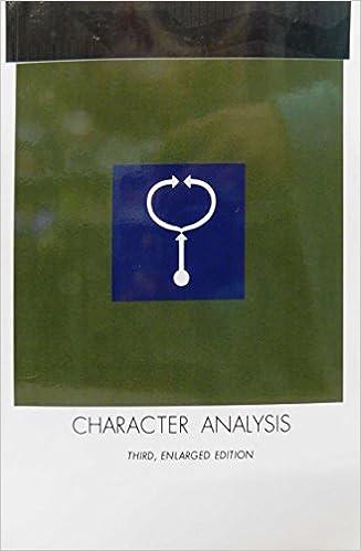 AmazonCom Character Analysis  Wilhelm Reich