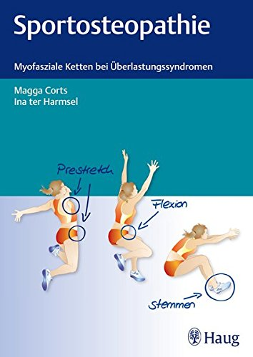 Sportosteopathie: Myofasziale Ketten bei Überlastungssyndromen