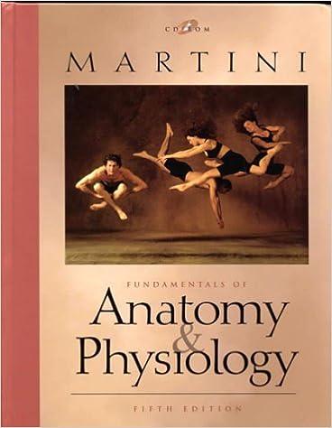 Fundamentals of Anatomy & Physiology: 9780130172921: Medicine ...
