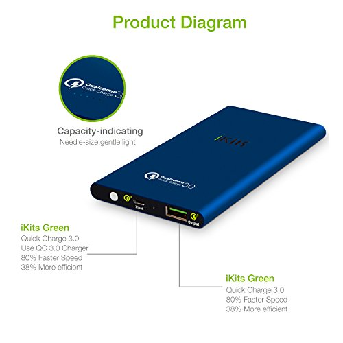 brief price 30 iKits extremely slim strength Bank 5000mAh convenient price Qualcomm Certified Bidirectional QC30 Plus good IC technology for iPhone iPad Samsung LG Google Nexus even more Blue External Battery Packs