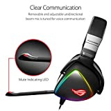 ASUS ROG DELTA USB-C Gaming Headset for