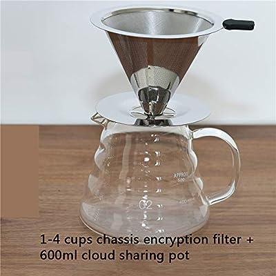 QQDL Filtro de café Filtros Cafetera Sin Olor Fácil de Limpiar ...