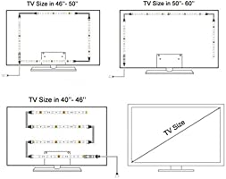 SUNXK Luz de fondo del televisor iluminación polarizada TV HD Alimentado por USB 2 m Tira de LED multicolor de color RGB SMD 5050 a prueba de agua con control remoto RF