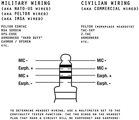 Amazon.com: U-174 NATO/Military to Civilian Wiring AdapterAmazon.com