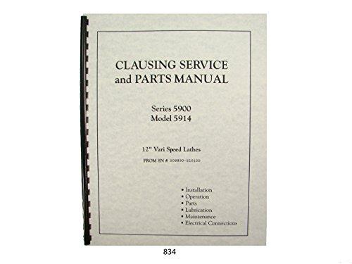 Clausing 12