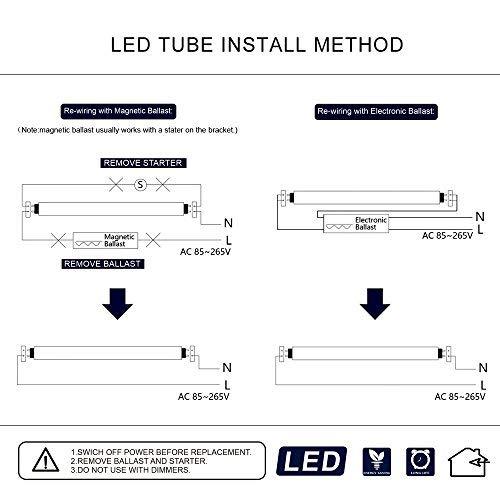 T8 T10 T12 LED Bulbs 4    Foot    6000K  LED Tube Light 4FT 48