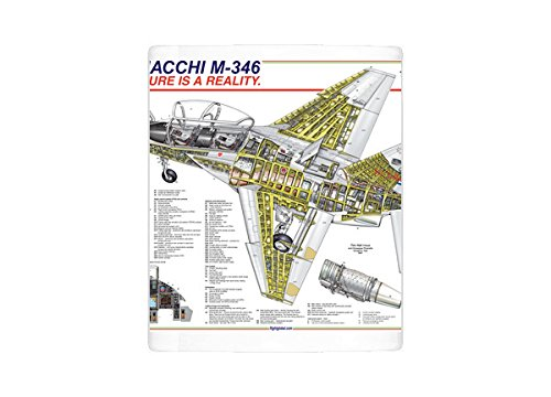 Used, Mug of Aermacchi M-346 Cutaway Poster (1799817) for sale  Delivered anywhere in USA