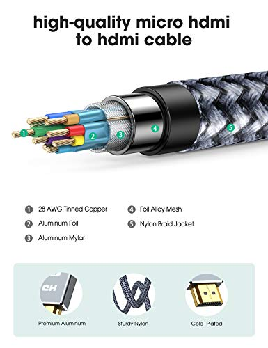 4K Micro HDMI to HDMI Cable Adapter 10FT, Oldboytech Micro HDMI Cable Nylon Braid (Male to Male) 4K@60HZ/3D Grey Compatible with Hero 8/7/6/5, Raspberry Pi 4, A6000, A6300, Nikon Camera