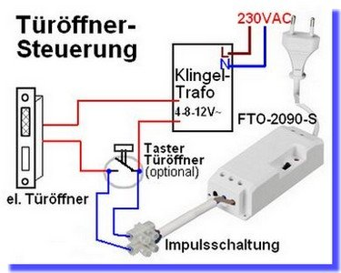 Bekannt Funk-Türöffnermodul für elektrische Türöffner im Set mit Funk BV56