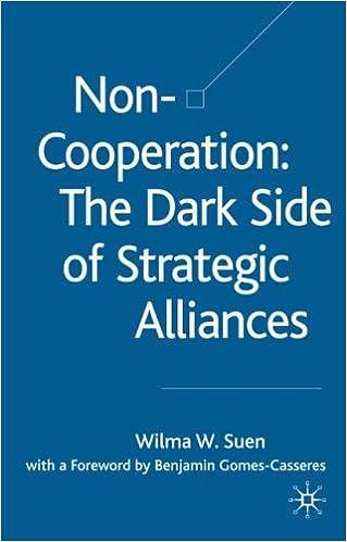 Book Non-Cooperation: The Dark Side of Strategic Alliances