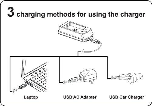 PowerSmart® 3.6V 4000mAh Camcorder Battery + Charger for JVC BN-VG107, BN-VG107AC, BN-VG107E, BN-VG107U, BN-VG108E, BN-VG108U, BN-VG114, BN-VG114AC, BN-VG114E, BN-VG114U, BN-VG121, BN-VG121AC, BN-VG121E, BN-VG121U, BN-VG138, BN-VG138E, BN-VG138U