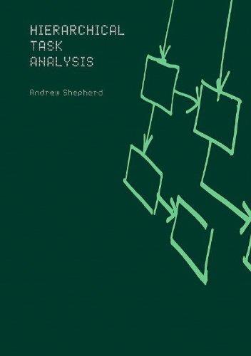 Hierarchial Task Analysis