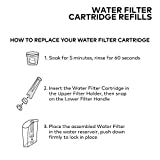 Keurig Water Filter Refill Cartridges, Replacement