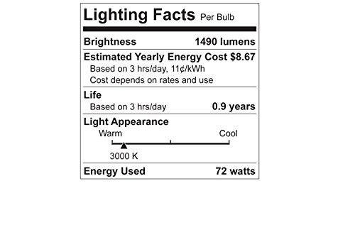 GE Lighting Crystal Clear 72-Watt,  1490-Lumen A19 Light Bul