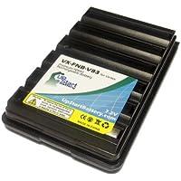Yaesu VXA-220 Pro VI Battery - Replacement for Yaesu FNB-83 Two-Way Radio Battery (1600mAh, 7.2V, NI-MH)