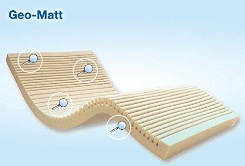 Geo-Matt Therapeutic Overlays w/ Soft Skin (fitted)