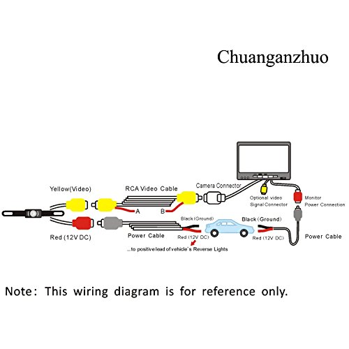 Backup Camera And Monitor Kit  Chuanganzhuo Waterproof