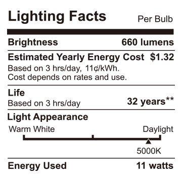 Amazon.com: TORCHSTAR 4-Inch LED Gimbal Recessed Retrofit