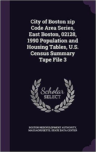 City of Boston Zip Code Area Series East Boston 02128 1990