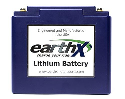 Iron Lithium - EarthX ETX36D 6.9
