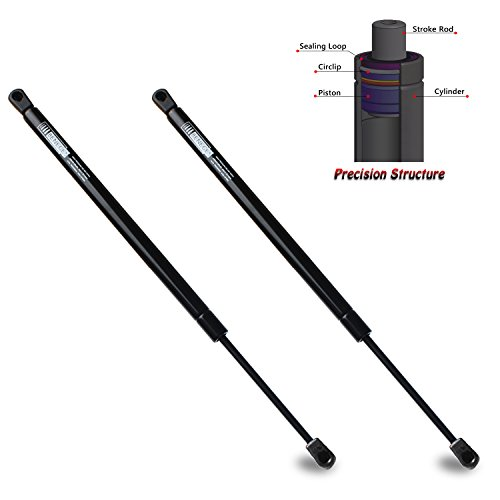 Beneges 2PCs Hood Lift Supports Compatible with 1998-2002 Honda Accord Front Hood Struts Shocks SG326010, 4352, 8194180