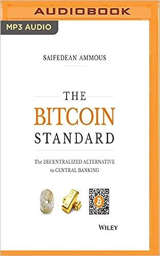 bitcoins pill review
