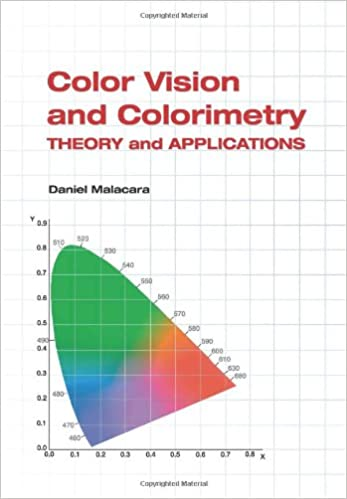 Book Color Vision: Theory and Applications (Press Monograph) (SPIE Press Monograph)