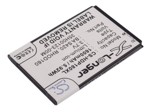 Replacement Battery for T-Mobile Captain Dash 3G G2 Touch MDA Vario V Touch Pro 2 Wing II VERIZON Touch Pro 2 VX6875 XV6175 XV6975 Part NO 35H00123-00M, 35H00123-02M, 35H00123-03M