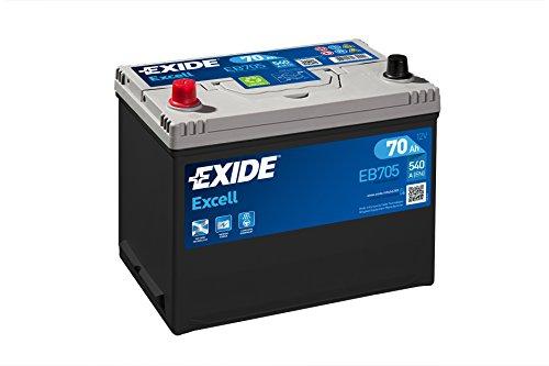 Exide 031Se Eb705 Car Battery 70 Ah: