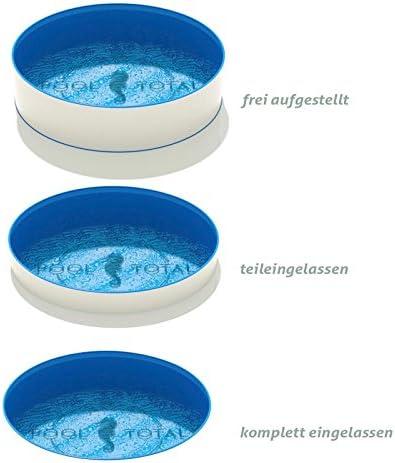 0,6mm Stahl Pool-Set BASIS /Ø 4,00 x 1,20m 0,6mm Folie mit Keilbiese